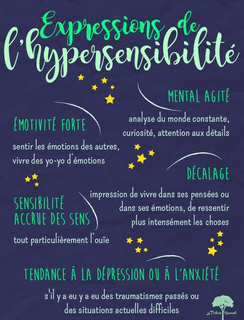 hypersensibilite